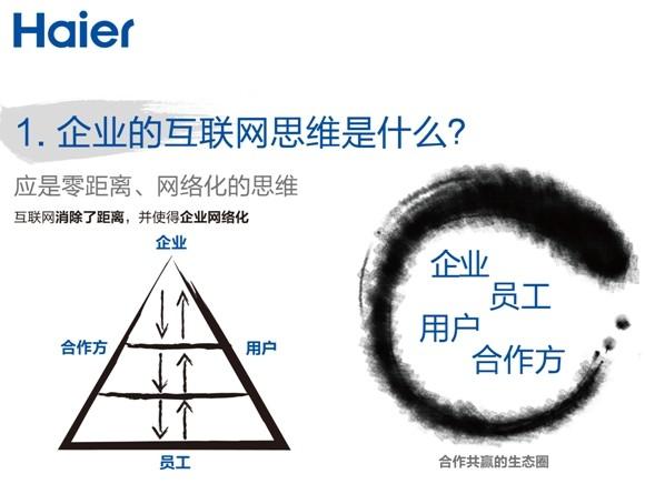 张瑞敏-百晓生-海尔打造并联平台生态圈的思考