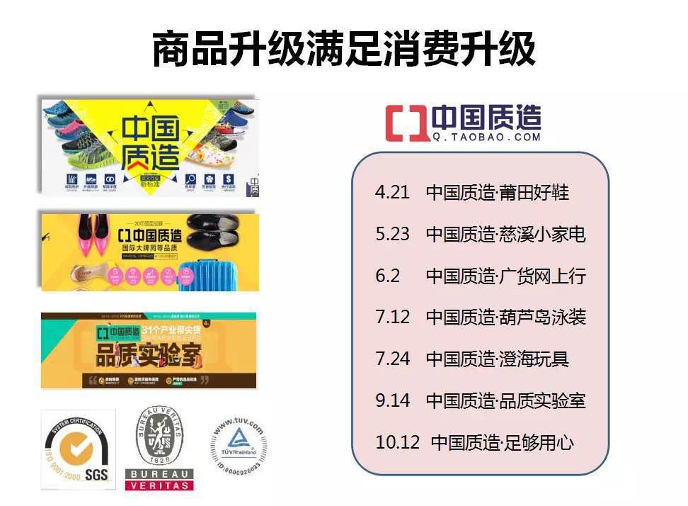 中国质造:商品升级满足消费升级