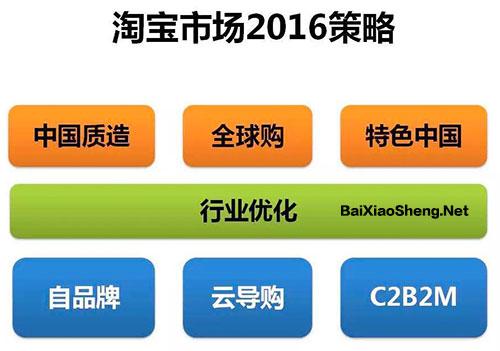 淘宝市场2016年策略-百晓生